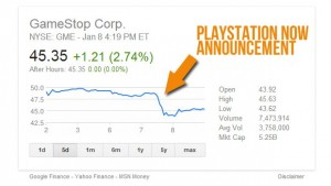 Gamestop Shareholders Panic Amid Playstation Now Announcement